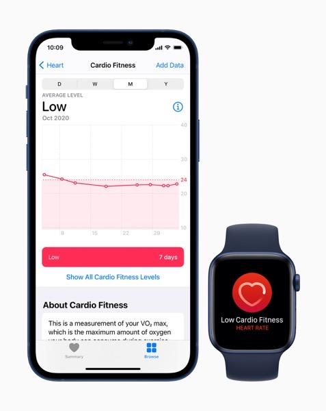 Iphone cardio
