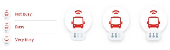 Ttc bus real time passengers